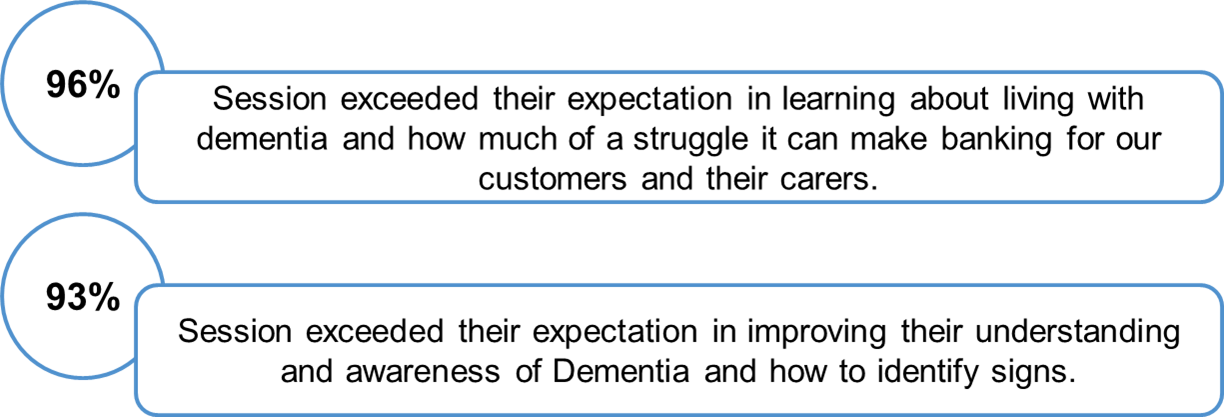 Dementia Friends Champions information session feedback